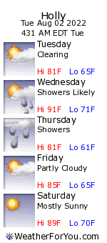 Holly, Michigan, weather forecast