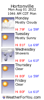 Hortonville, Wisconsin, weather forecast