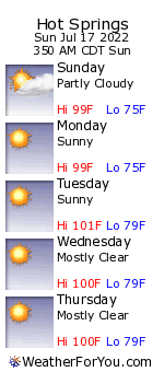 Hot Springs, Arkansas, weather forecast