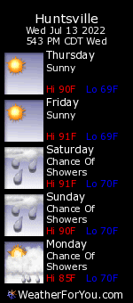 Huntsville, Alabama, weather forecast