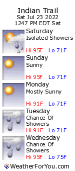 Indian Trail, North Carolina, weather forecast