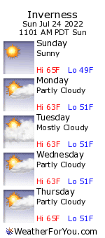 Inverness, California, weather forecast