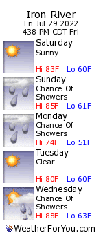 Iron River, Michigan, weather forecast