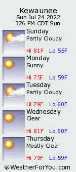 Kewaunee, Wisconsin, weather forecast
