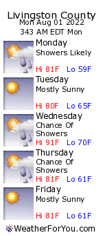 Livingston County, Michigan, weather forecast