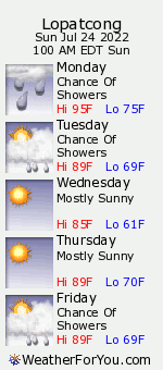 Lopatcong, New Jersey, weather forecast