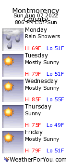 Montmorency County, Michigan, weather forecast
