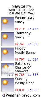 Newberry, Michigan, weather forecast