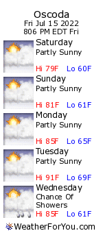 Oscoda, Michigan, weather forecast