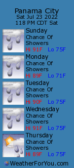 Panama City, Florida, weather forecast