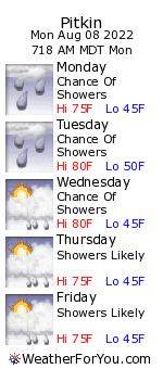 Pitkin, Colorado, weather forecast