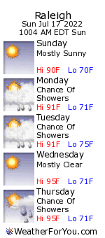 Raleigh, North Carolina, weather forecast