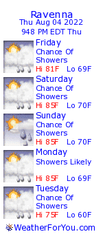 Ravenna, Ohio, weather forecast