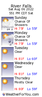 River Falls, Wisconsin, weather forecast