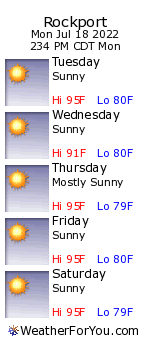 Rockport, TX weather forecast