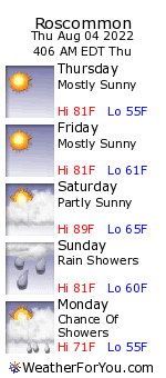 Roscommon, Michigan, weather forecast