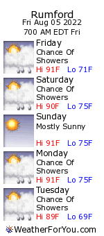 Rumford, Rhode Island, weather forecast