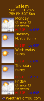 Salem, Connecticut, weather forecast