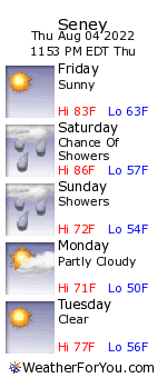 Seney, Michigan, weather forecast