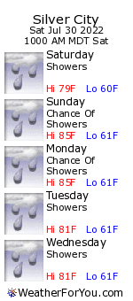 Silver City, New Mexico, weather forecast