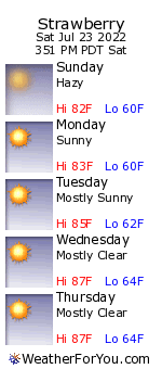 Strawberry, California, weather forecast