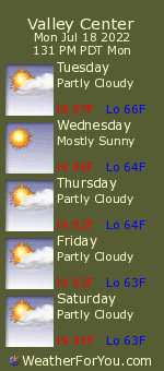 Valley Center, California, weather forecast