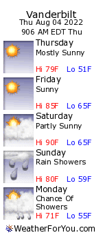 Vanderbilt, Michigan, weather forecast