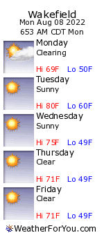Wakefield, Michigan, weather forecast