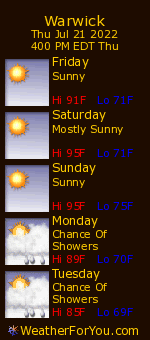 Warwick, Rhode Island, weather forecast