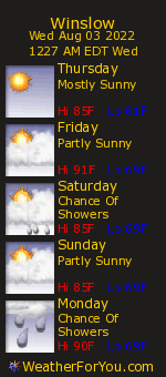 Winslow, Maine, weather forecast