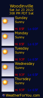Woodinville, Washington, weather forecast