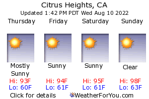 Citrus Heights, California, weather forecast