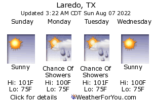Laredo, TX, weather forecast