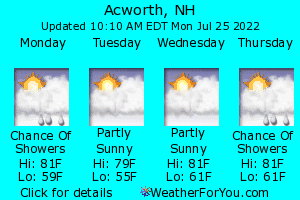 Acworth, New Hampshire, weather forecast