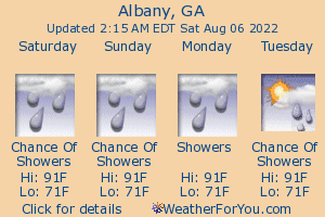 Albany, Georgia, weather forecast