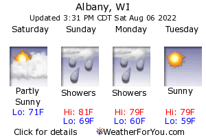 Albany, Wisconsin, weather forecast