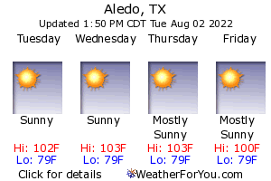 Aledo, Texas, weather forecast
