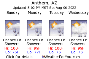 Anthem, Arizona, weather forecast