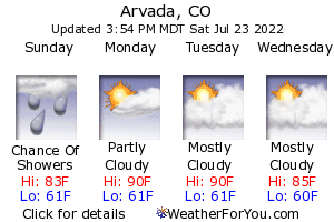 Arvada, Colorado, weather forecast