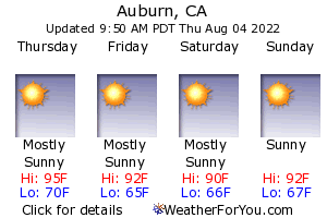 Auburn, California, weather forecast