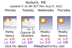 Auburn, Maine, weather forecast