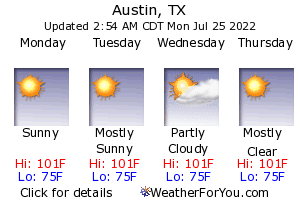 Austin, Texas, weather forecast