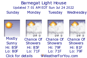 Barnegat Light, New Jersey, weather forecast