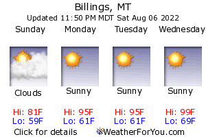 Billings, Montana, weather forecast