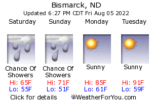 Bismarck, North Dakota, weather forecast