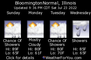 Bloomington, Illinois, weather forecast