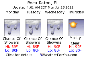 Boca Raton, Florida, weather forecast