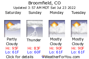 Broomfield, Colorado, weather forecast