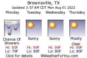 Brownsville, Texas, weather forecast