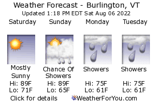 Burlington, Vermont, weather forecast